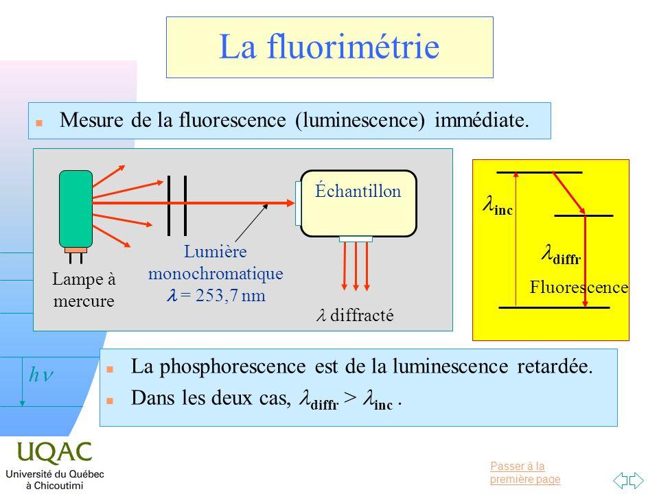 Passer à la première page v = 0 h La fluorimétrie n Mesure de la fluorescence (luminescence) immédiate. Lampe à mercure Lumière monochromatique = 253,