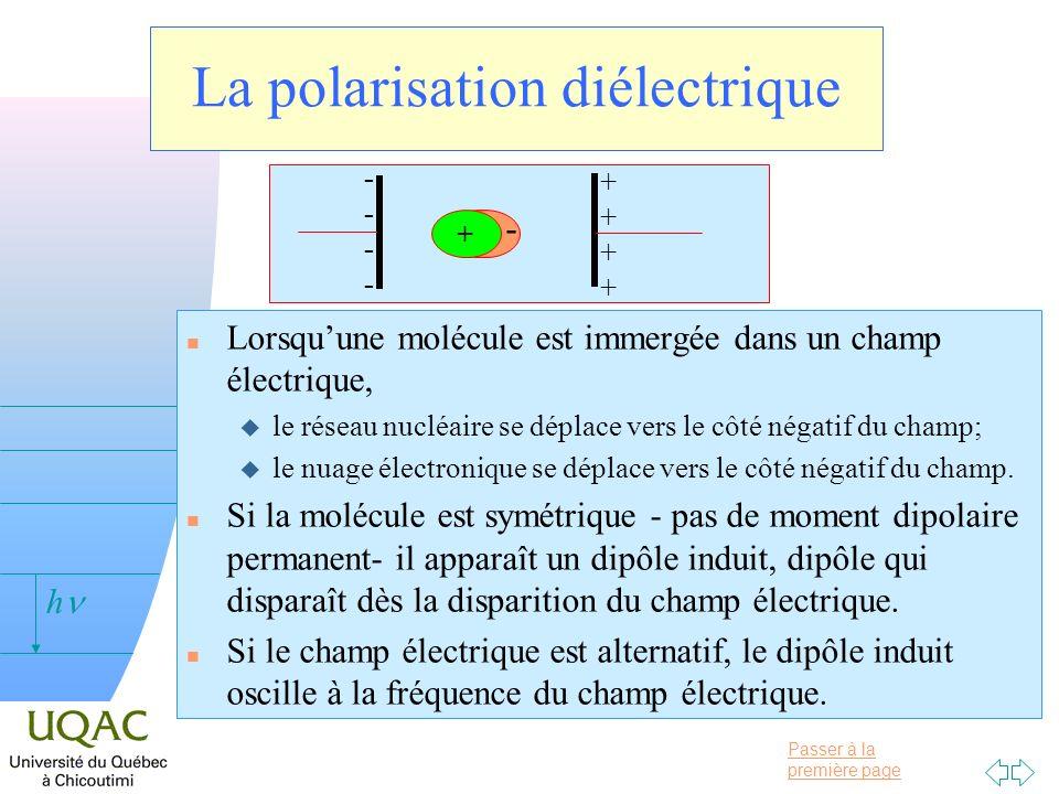 Passer à la première page v = 0 h La polarisation diélectrique n Lorsquune molécule est immergée dans un champ électrique, u le réseau nucléaire se dé