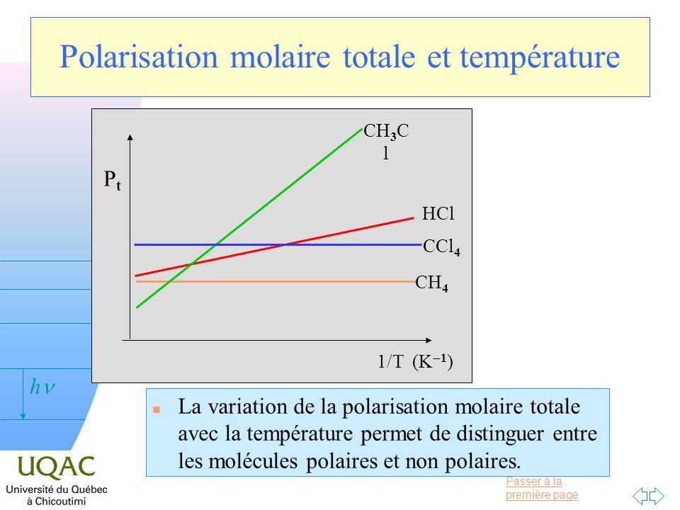 Passer à la première page v = 0 h Polarisation molaire totale et température n La variation de la polarisation molaire totale avec la température perm