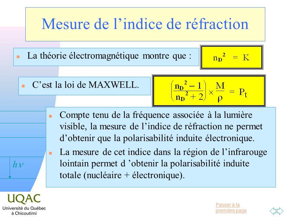 Passer à la première page v = 0 h Mesure de lindice de réfraction n La théorie électromagnétique montre que : n Cest la loi de MAXWELL. n Compte tenu