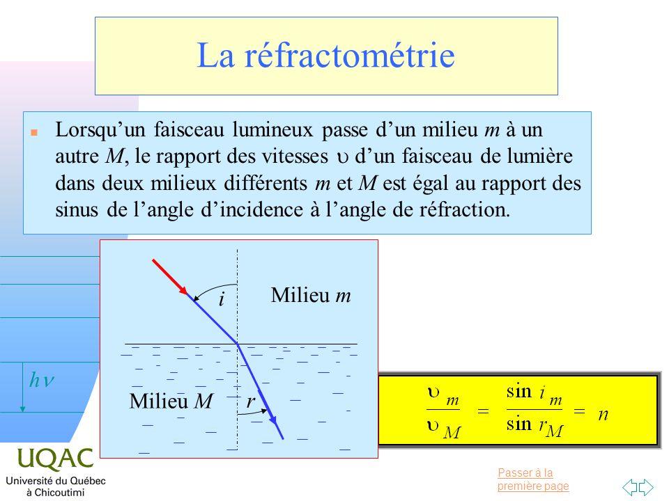 Passer à la première page v = 0 h La réfractométrie n Lorsquun faisceau lumineux passe dun milieu m à un autre M, le rapport des vitesses dun faisceau