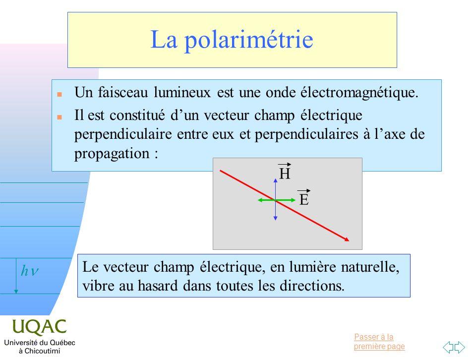 Passer à la première page v = 0 h La polarimétrie n Un faisceau lumineux est une onde électromagnétique. n Il est constitué dun vecteur champ électriq
