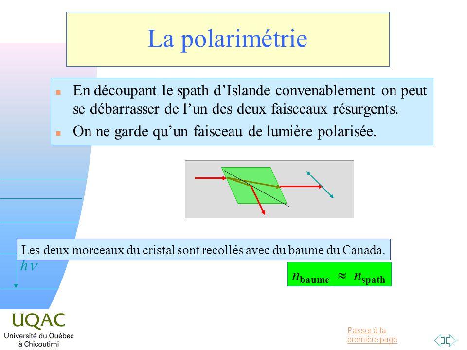Passer à la première page v = 0 h La polarimétrie n En découpant le spath dIslande convenablement on peut se débarrasser de lun des deux faisceaux rés