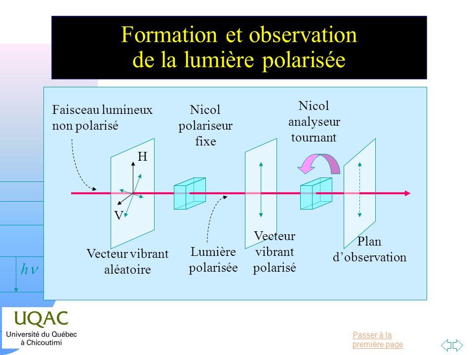 Passer à la première page v = 0 h Formation et observation de la lumière polarisée Vecteur vibrant aléatoire Nicol polariseur fixe Vecteur vibrant pol