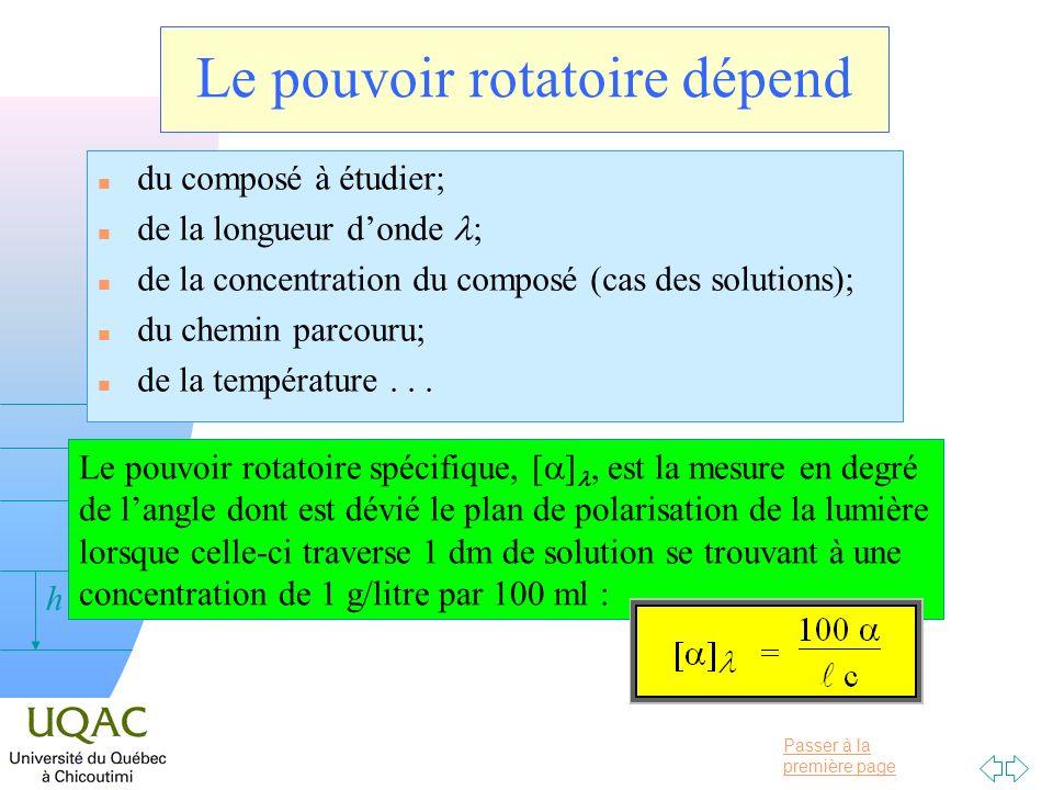 Passer à la première page v = 0 h Le pouvoir rotatoire dépend n du composé à étudier; de la longueur donde n de la concentration du composé (cas des s