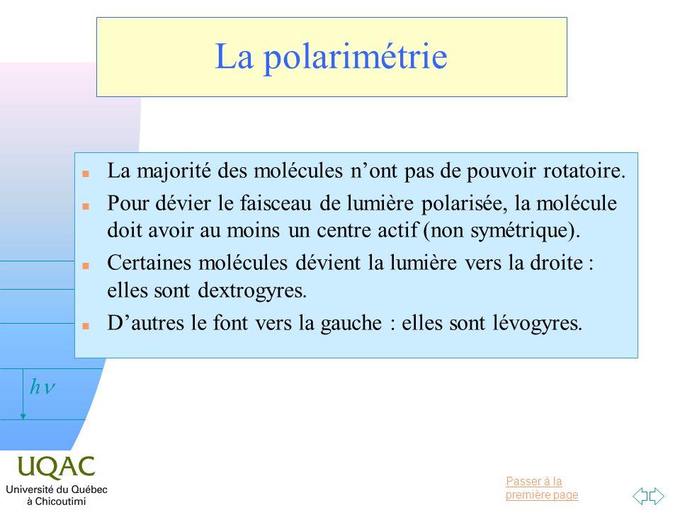 Passer à la première page v = 0 h La polarimétrie n La majorité des molécules nont pas de pouvoir rotatoire. n Pour dévier le faisceau de lumière pola