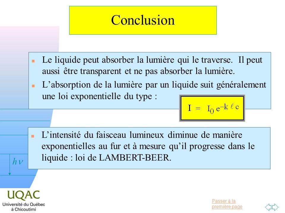 Passer à la première page v = 0 h Conclusion n Le liquide peut absorber la lumière qui le traverse. Il peut aussi être transparent et ne pas absorber