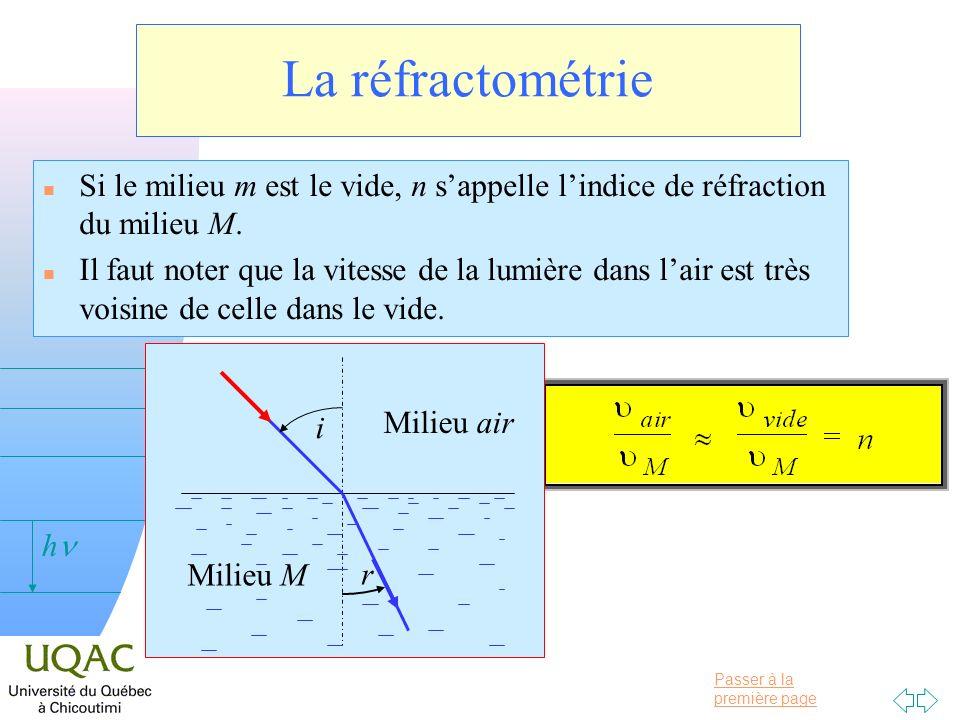 Passer à la première page v = 0 h La réfractométrie n Si le milieu m est le vide, n sappelle lindice de réfraction du milieu M. n Il faut noter que la
