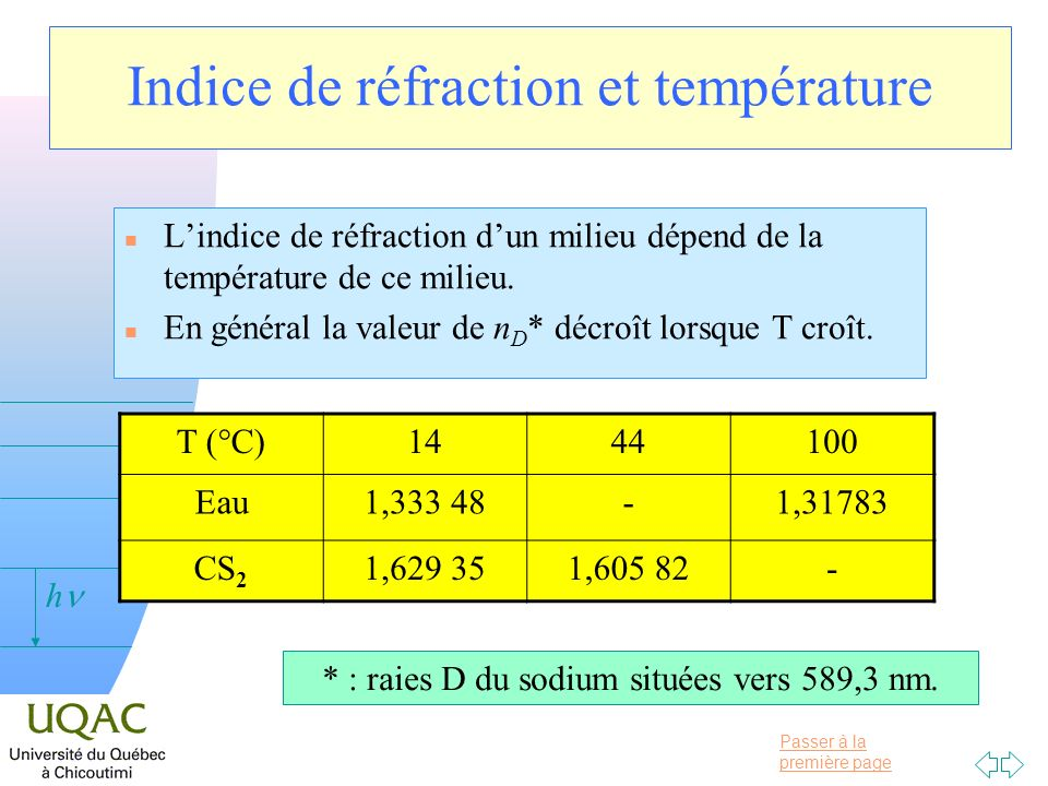 Passer à la première page v = 0 h La réfraction n La valeur de n dépend de plusieurs facteurs : u n = f(T,, [C M ], P, …) n Définissons la réfraction spécifique R : n La valeur de d est la densité du milieu.