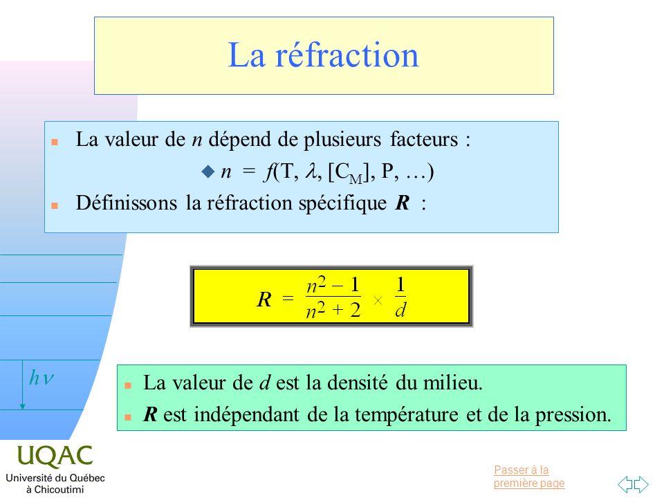 Passer à la première page v = 0 h La réfraction n La valeur de n dépend de plusieurs facteurs : u n = f(T,, [C M ], P, …) n Définissons la réfraction