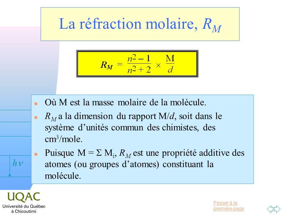 Passer à la première page v = 0 h R M par atome ou groupe datomes AtomeHFOCClBr RMRM 1,0280,811,642,2595,8448,741 Groupe datomes CH 2 CH 3 OH (alcools) CO (acétone) COO (ester) COOH RMRM 4,655,652,554,606,207,23 Groupe datomes C C=C C NH 2 (amine) NH (amine) … RMRM 5,206,7577,1594,443,61