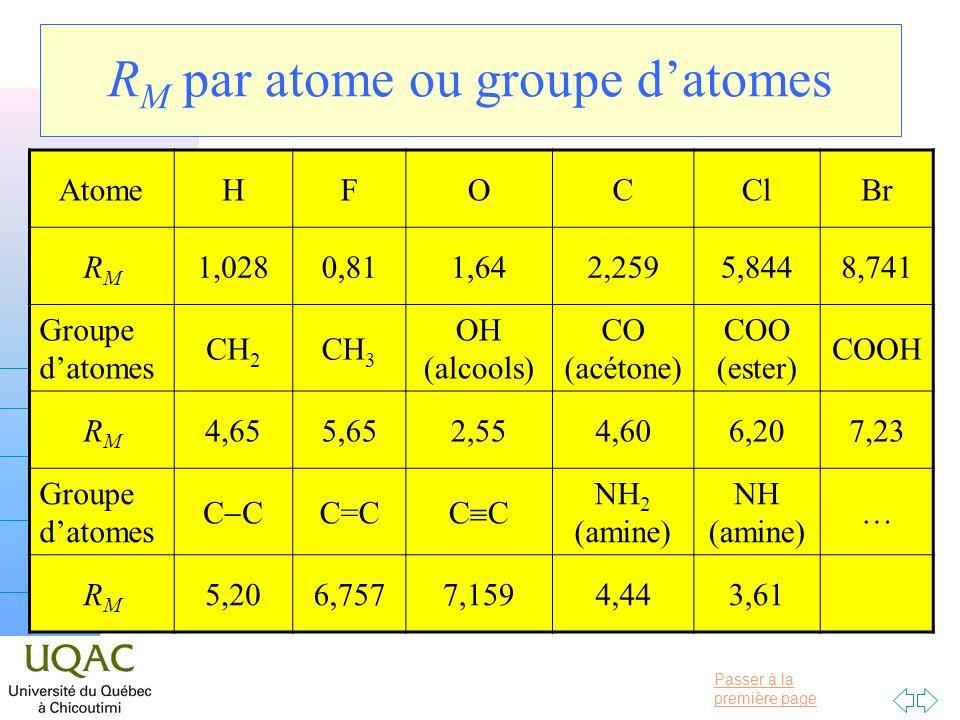 Passer à la première page v = 0 h R M par atome ou groupe datomes AtomeHFOCClBr RMRM 1,0280,811,642,2595,8448,741 Groupe datomes CH 2 CH 3 OH (alcools