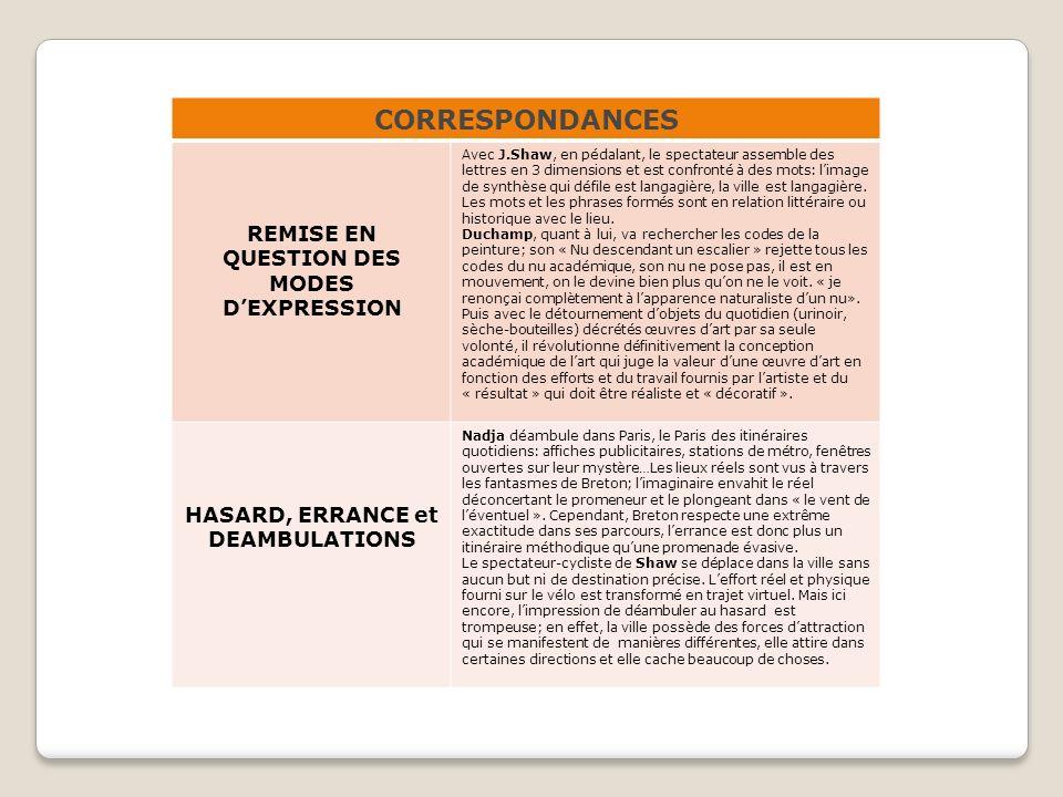 CORRESPONDANCES REMISE EN QUESTION DES MODES DEXPRESSION Avec J.Shaw, en pédalant, le spectateur assemble des lettres en 3 dimensions et est confronté