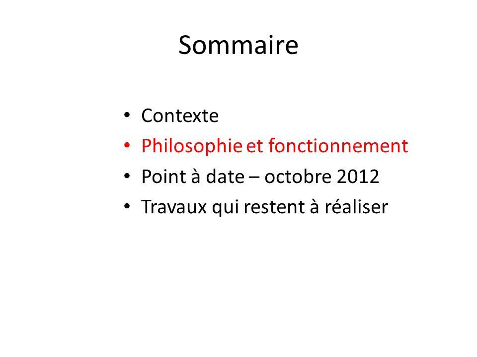 Sommaire Contexte Philosophie et fonctionnement Point à date – octobre 2012 Travaux qui restent à réaliser