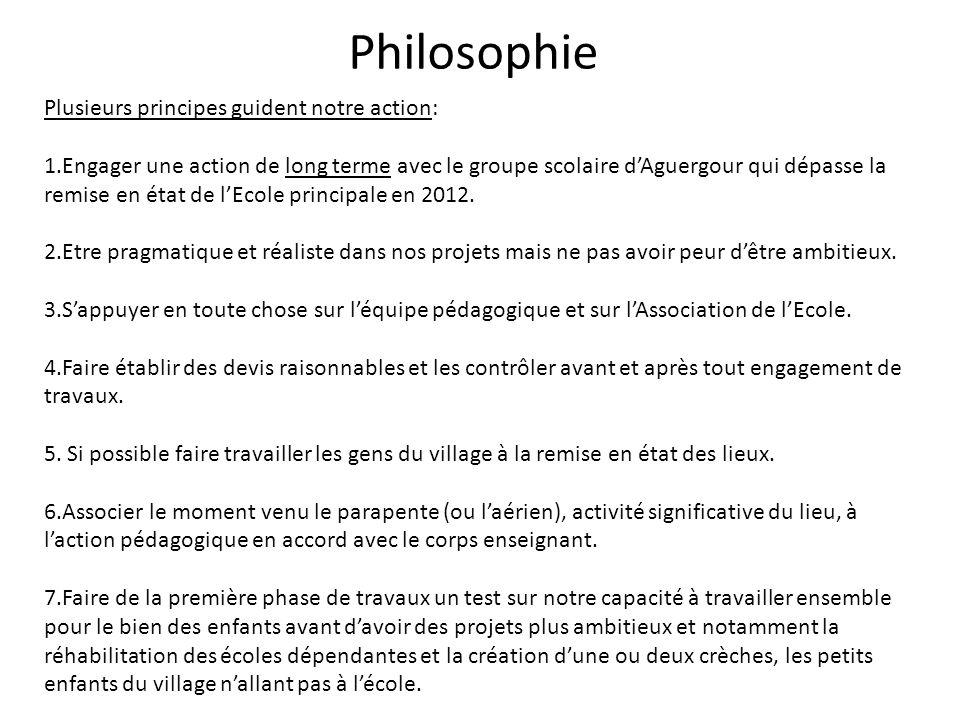 Philosophie Plusieurs principes guident notre action: 1.Engager une action de long terme avec le groupe scolaire dAguergour qui dépasse la remise en é