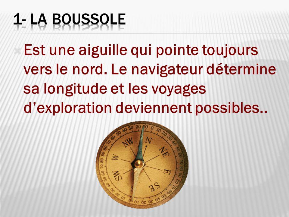Est une aiguille qui pointe toujours vers le nord. Le navigateur détermine sa longitude et les voyages dexploration deviennent possibles..