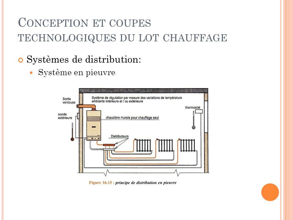 Systèmes de distribution: Système en pieuvre C ONCEPTION ET COUPES TECHNOLOGIQUES DU LOT CHAUFFAGE