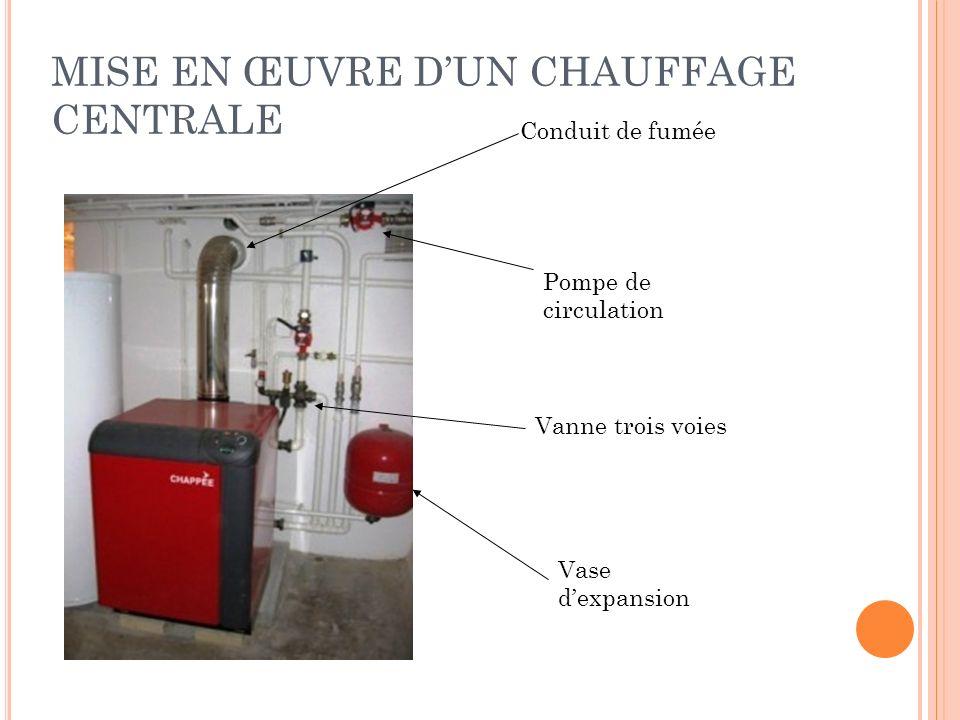 MISE EN ŒUVRE DUN CHAUFFAGE CENTRALE Conduit de fumée Pompe de circulation Vanne trois voies Vase dexpansion