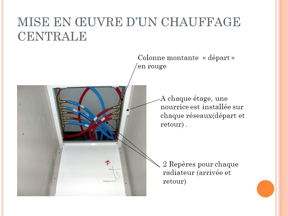 MISE EN ŒUVRE DUN CHAUFFAGE CENTRALE A chaque étage, une nourrice est installée sur chaque réseaux(départ et retour). 2 Repères pour chaque radiateur