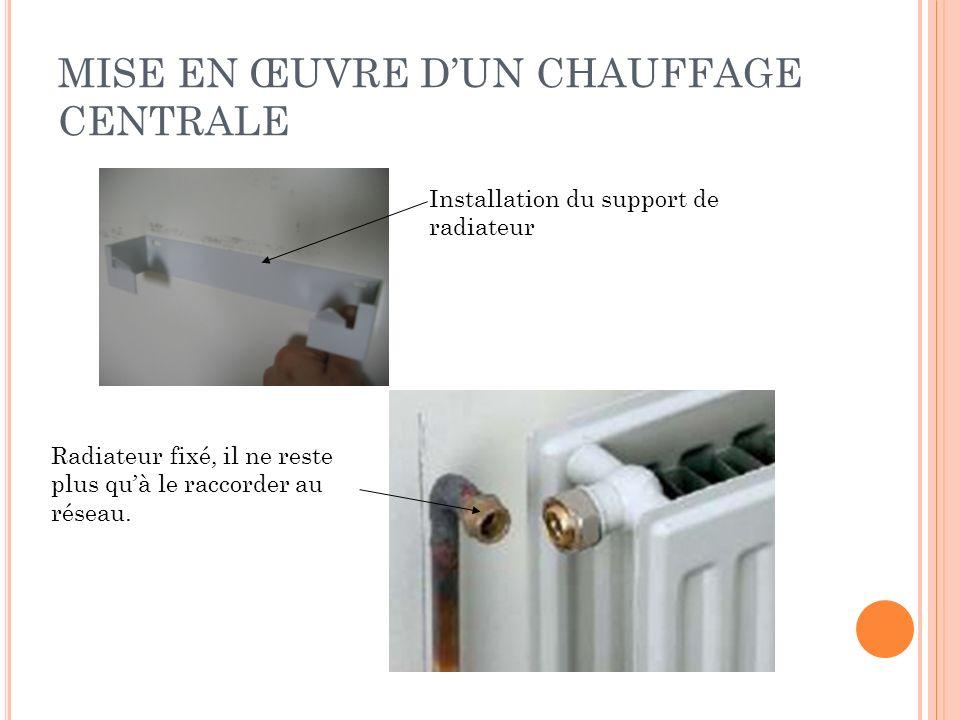 MISE EN ŒUVRE DUN CHAUFFAGE CENTRALE Installation du support de radiateur Radiateur fixé, il ne reste plus quà le raccorder au réseau.