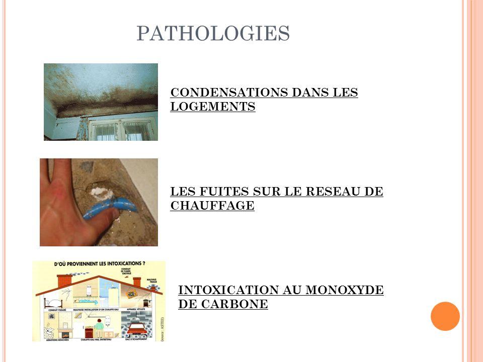 PATHOLOGIES CONDENSATIONS DANS LES LOGEMENTS LES FUITES SUR LE RESEAU DE CHAUFFAGE INTOXICATION AU MONOXYDE DE CARBONE