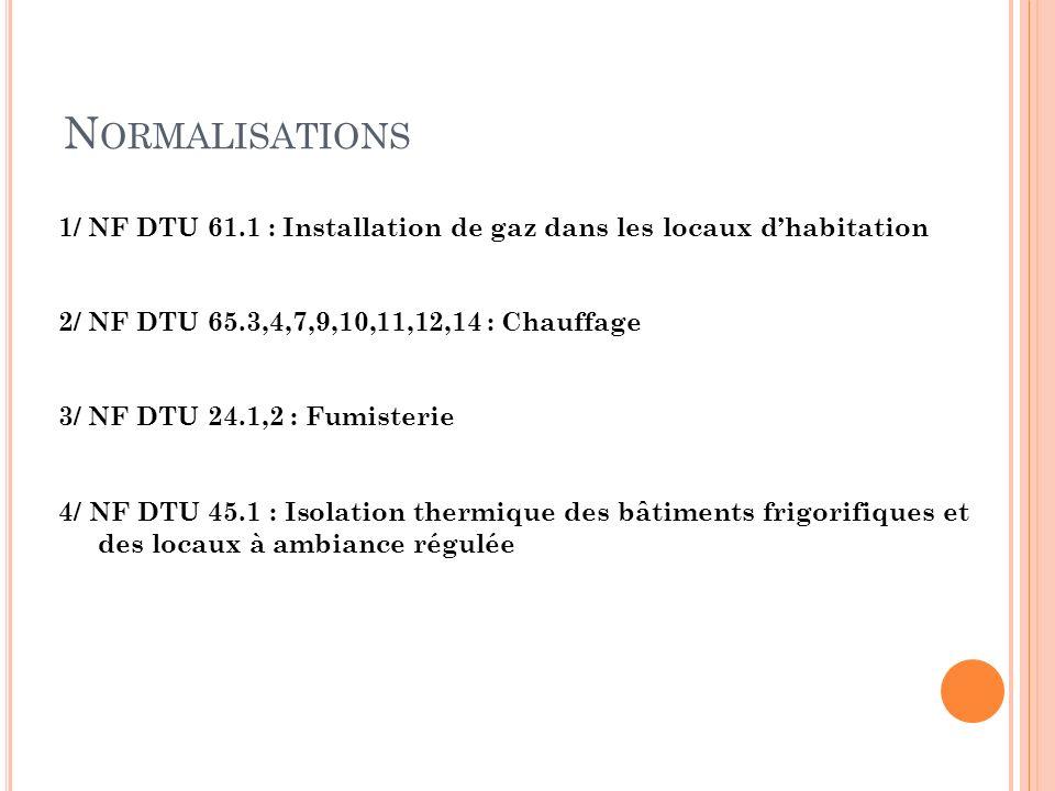 N ORMALISATIONS 1/ NF DTU 61.1 : Installation de gaz dans les locaux dhabitation 2/ NF DTU 65.3,4,7,9,10,11,12,14 : Chauffage 3/ NF DTU 24.1,2 : Fumis