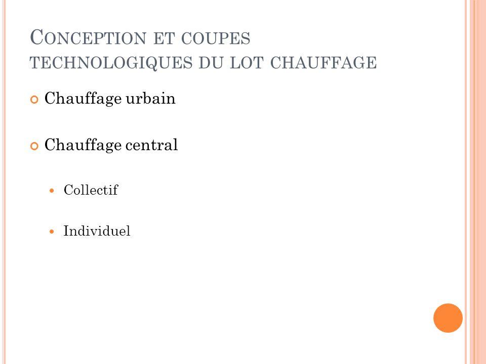 C ONCEPTION ET COUPES TECHNOLOGIQUES DU LOT CHAUFFAGE Chauffage urbain Chauffage central Collectif Individuel