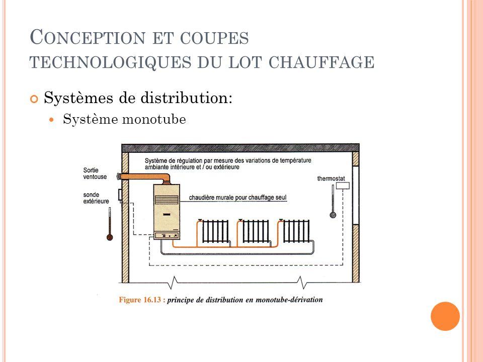 Systèmes de distribution: Système monotube C ONCEPTION ET COUPES TECHNOLOGIQUES DU LOT CHAUFFAGE
