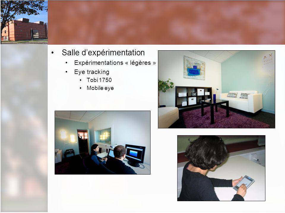 Salle dexpérimentation Expérimentations « légères » Eye tracking Tobi 1750 Mobile eye