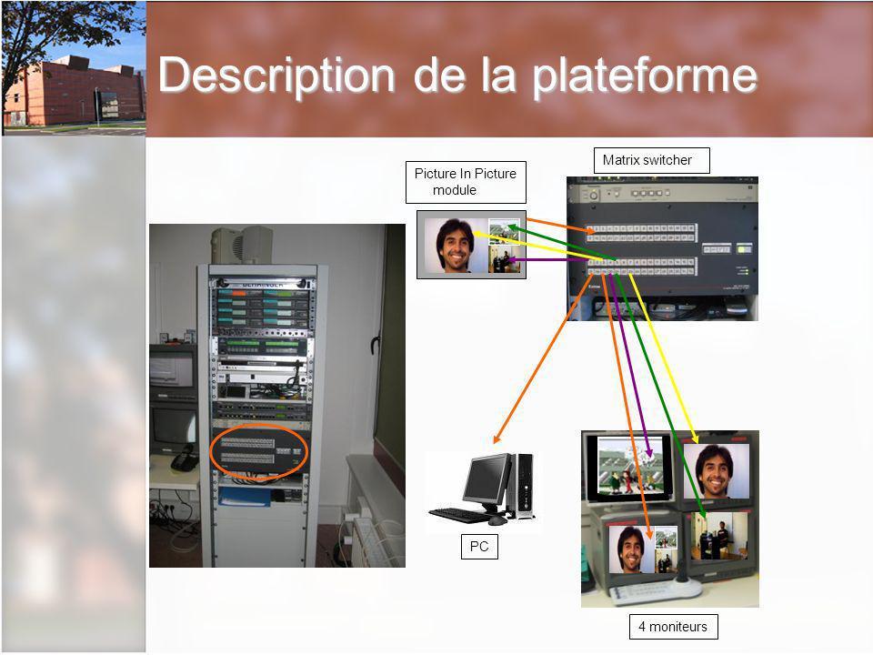 Description de la plateforme Picture In Picture module Matrix switcher 4 moniteurs PC
