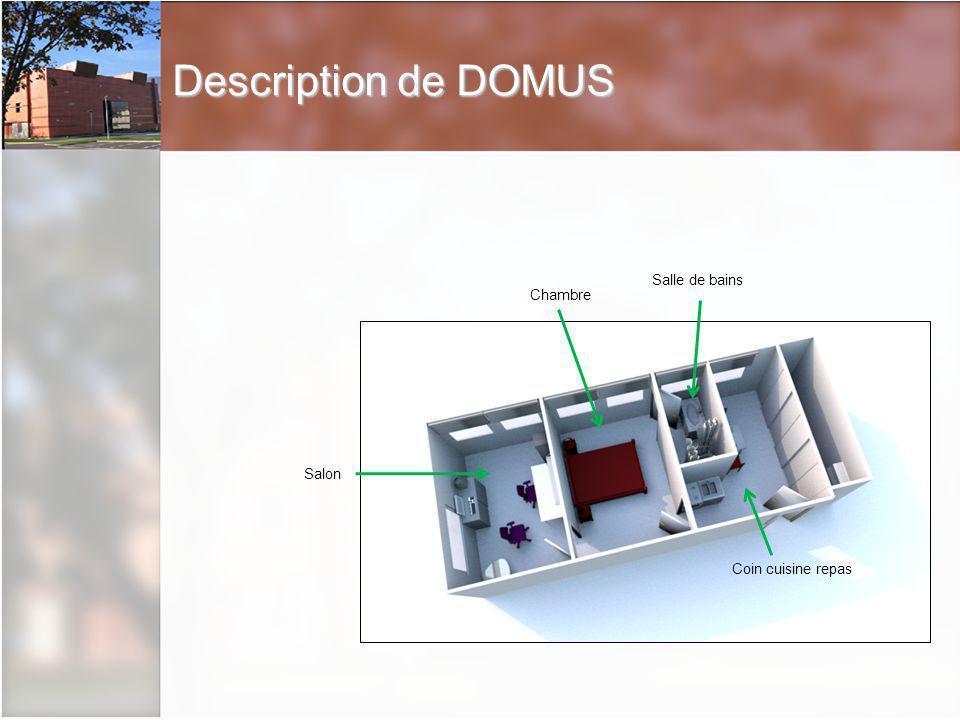 Description de DOMUS Salon Salle de bains Chambre Coin cuisine repas