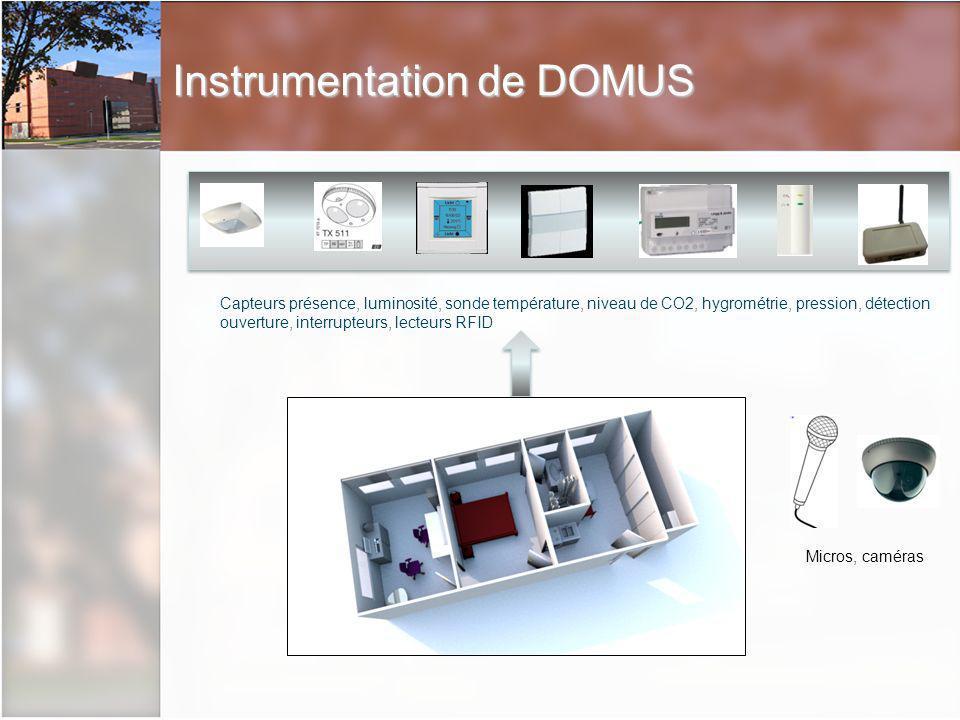 Instrumentation de DOMUS Capteurs présence, luminosité, sonde température, niveau de CO2, hygrométrie, pression, détection ouverture, interrupteurs, lecteurs RFID Micros, caméras