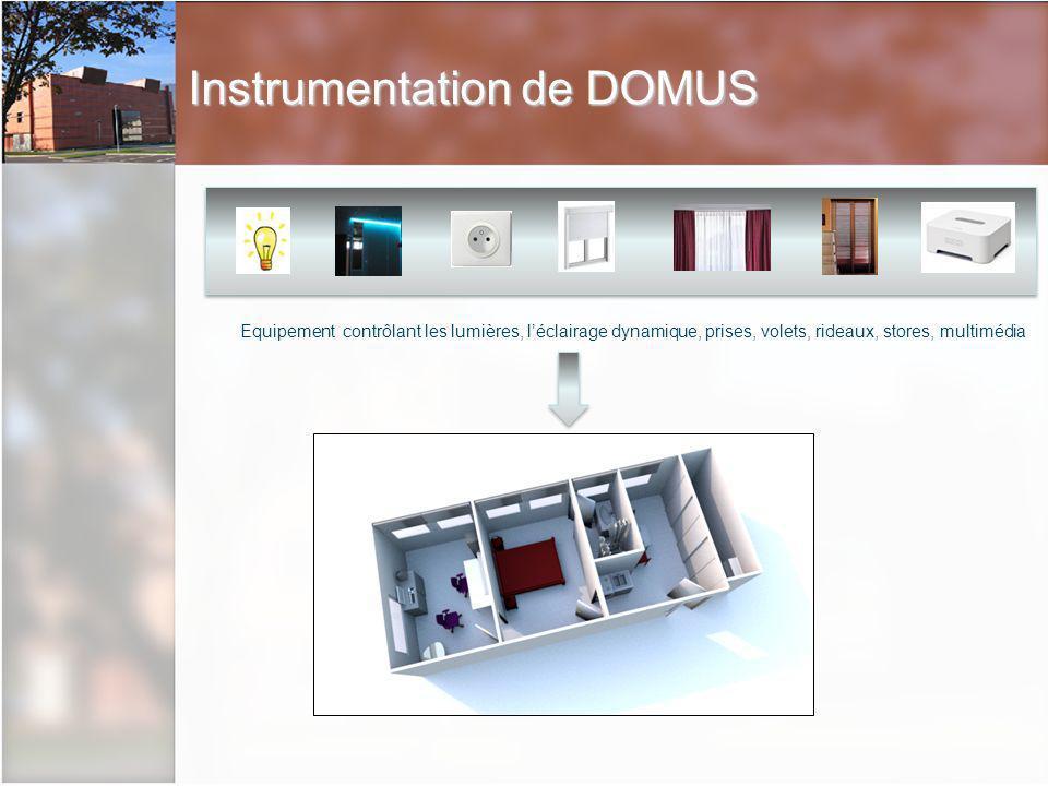 Instrumentation de DOMUS Equipement contrôlant les lumières, léclairage dynamique, prises, volets, rideaux, stores, multimédia