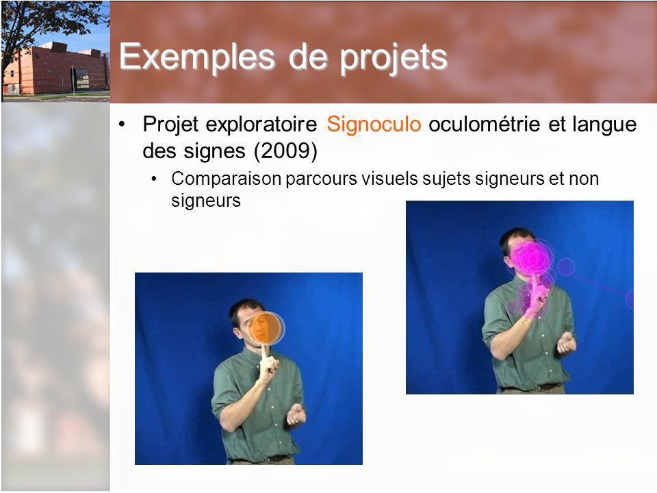 Exemples de projets Projet exploratoire Signoculo oculométrie et langue des signes (2009) Comparaison parcours visuels sujets signeurs et non signeurs