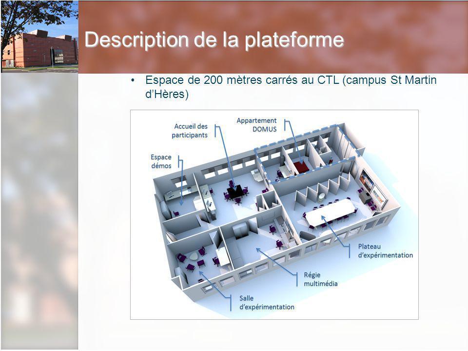 Quest ce que DOMUS ? LIG - Plateforme Multicom