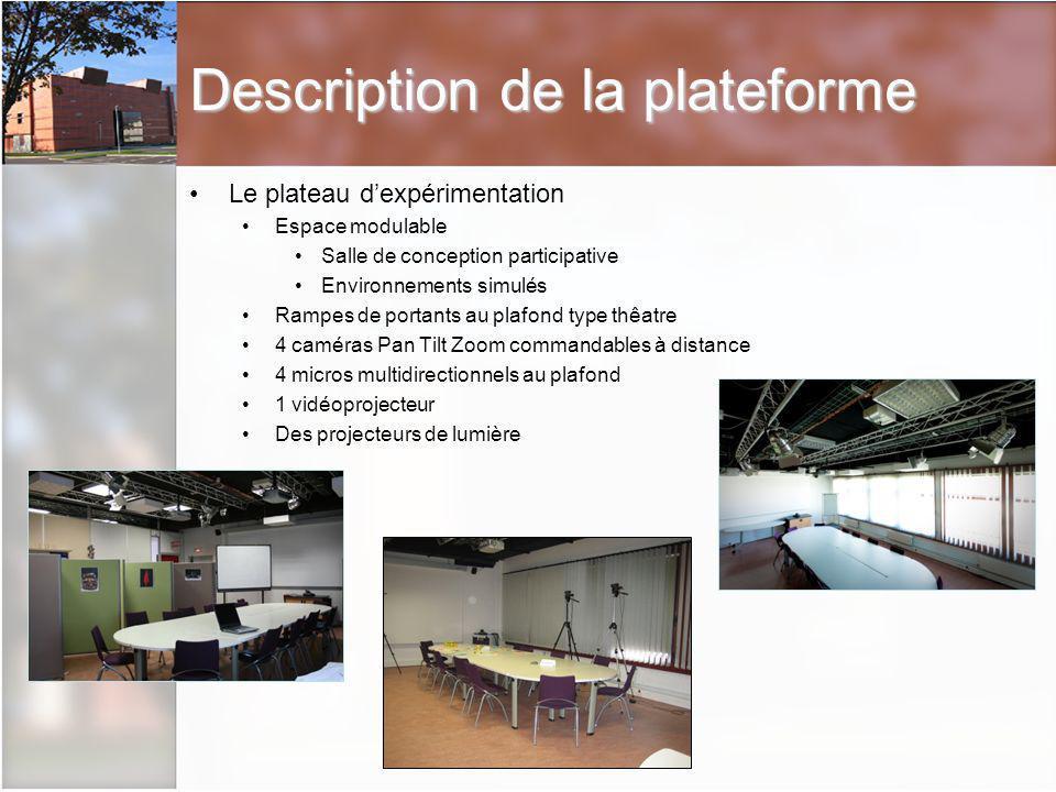 Le plateau dexpérimentation Espace modulable Salle de conception participative Environnements simulés Rampes de portants au plafond type thêatre 4 caméras Pan Tilt Zoom commandables à distance 4 micros multidirectionnels au plafond 1 vidéoprojecteur Des projecteurs de lumière