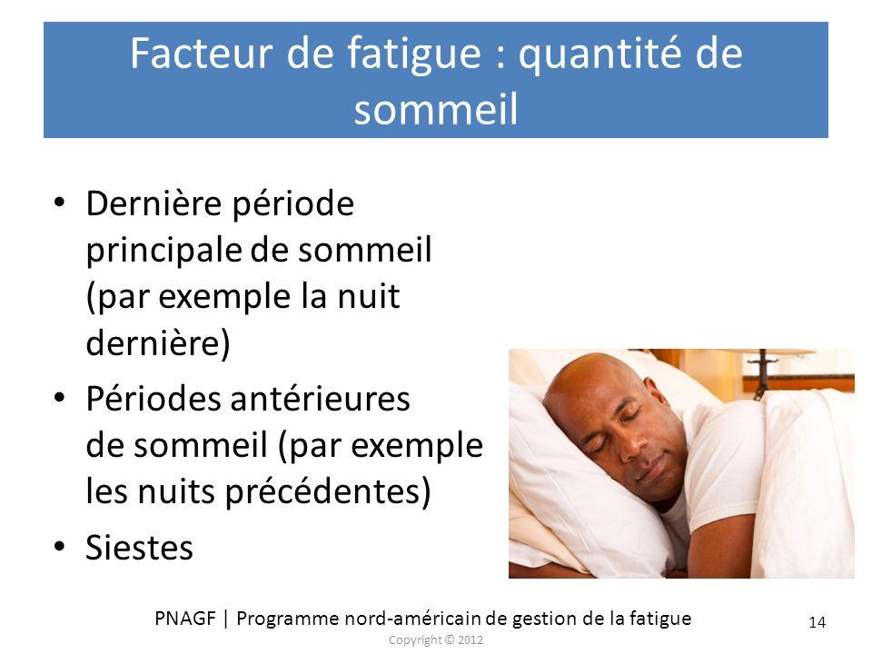 PNAGF | Programme nord-américain de gestion de la fatigue Copyright © 2012 14 Facteur de fatigue : quantité de sommeil Dernière période principale de