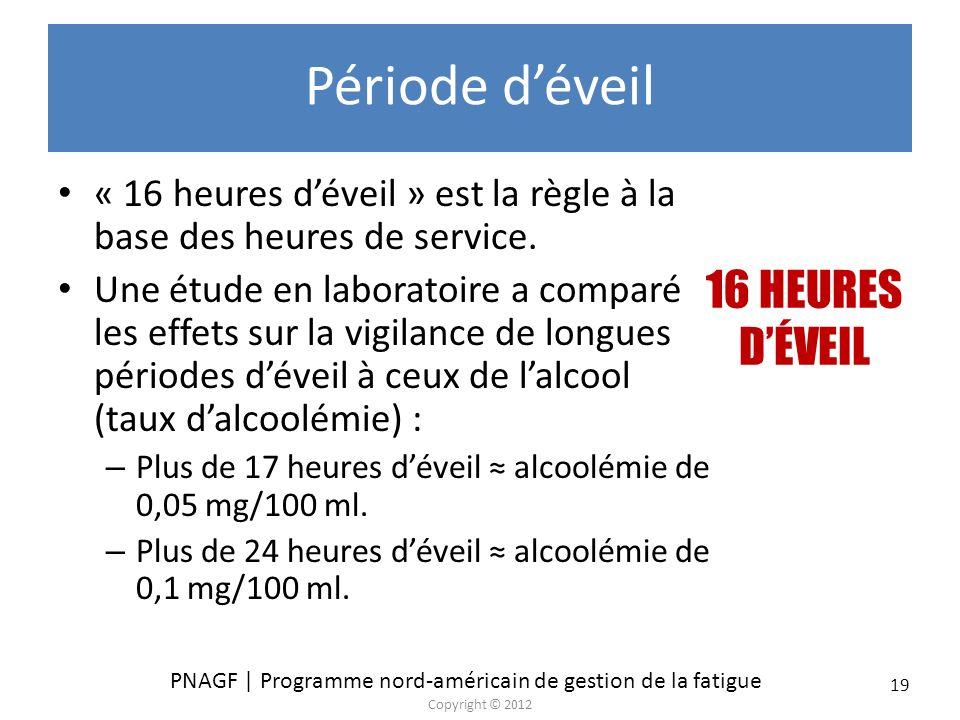 PNAGF | Programme nord-américain de gestion de la fatigue Copyright © 2012 19 Période déveil « 16 heures déveil » est la règle à la base des heures de