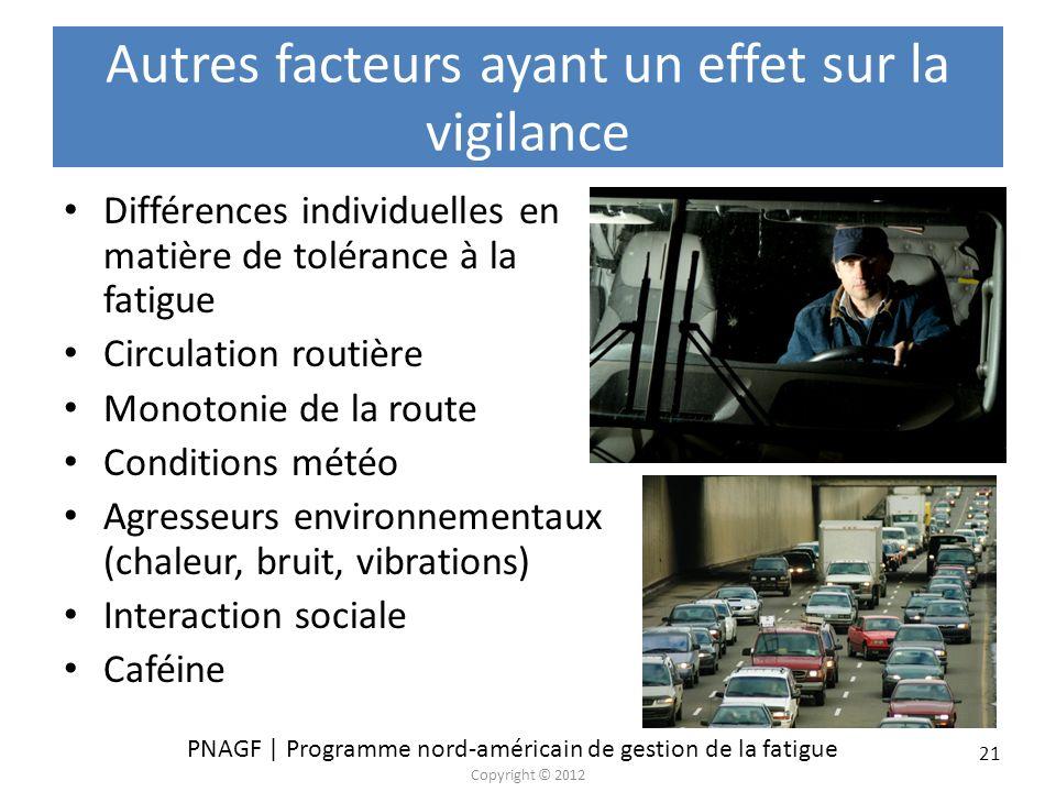 PNAGF | Programme nord-américain de gestion de la fatigue Copyright © 2012 21 Autres facteurs ayant un effet sur la vigilance Différences individuelle