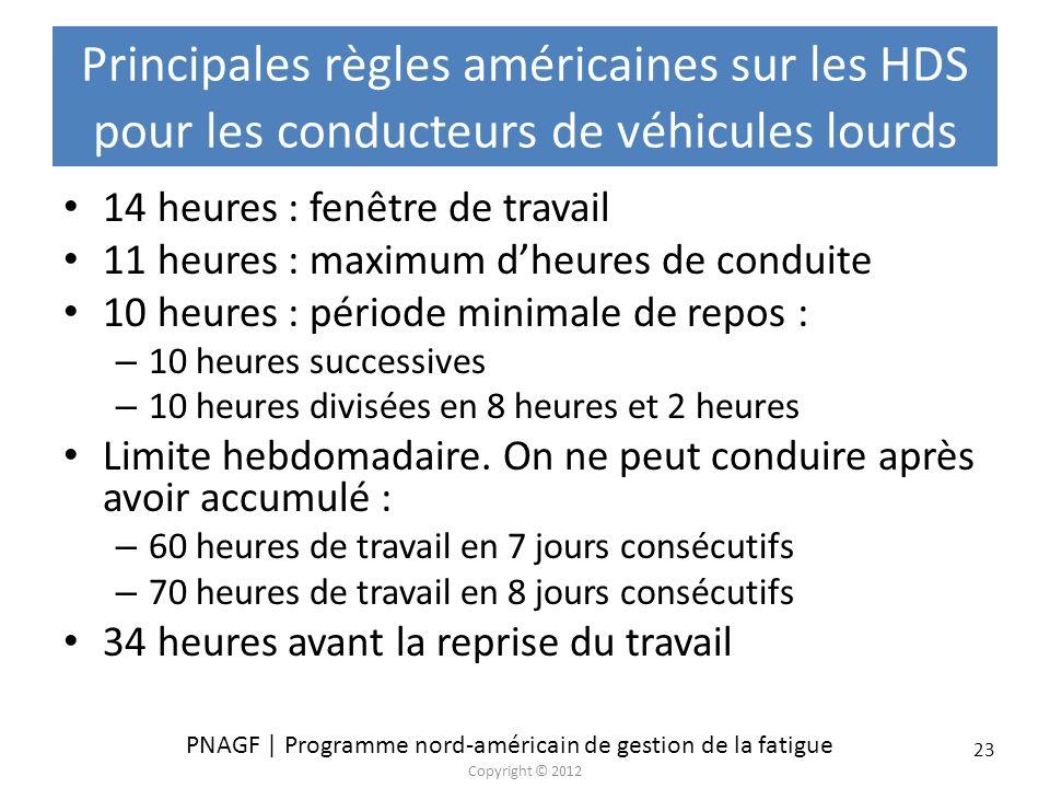 PNAGF | Programme nord-américain de gestion de la fatigue Copyright © 2012 23 Principales règles américaines sur les HDS pour les conducteurs de véhic