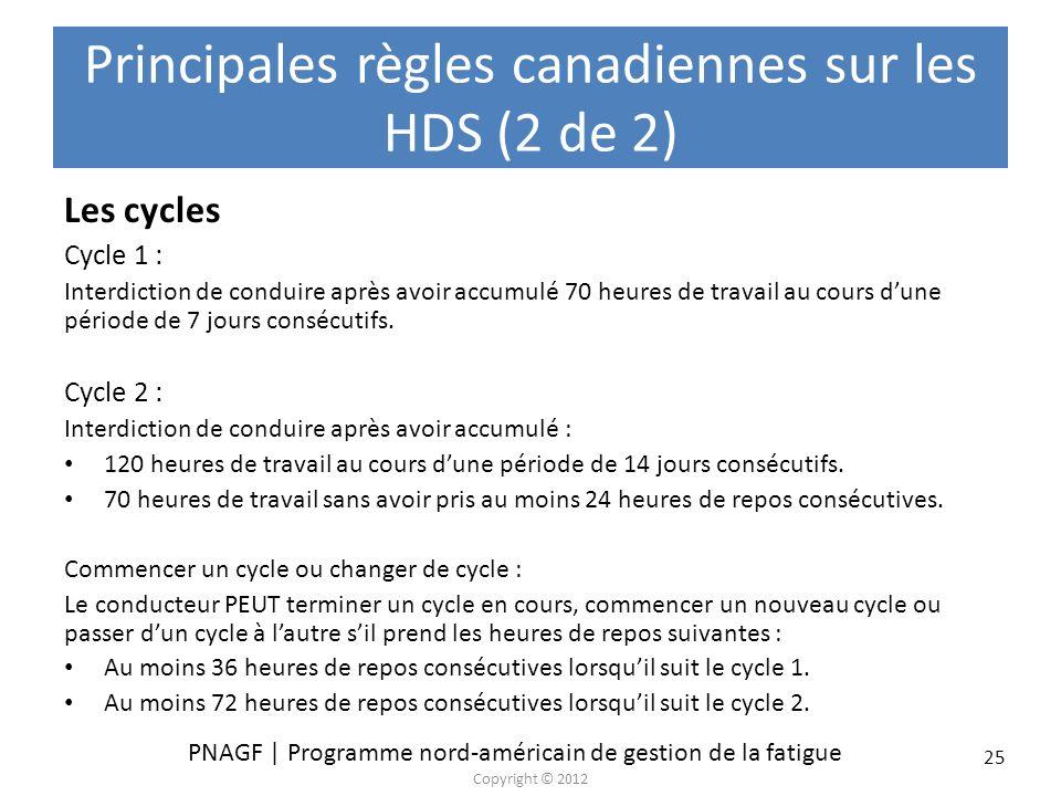 PNAGF | Programme nord-américain de gestion de la fatigue Copyright © 2012 25 Principales règles canadiennes sur les HDS (2 de 2) Les cycles Cycle 1 :