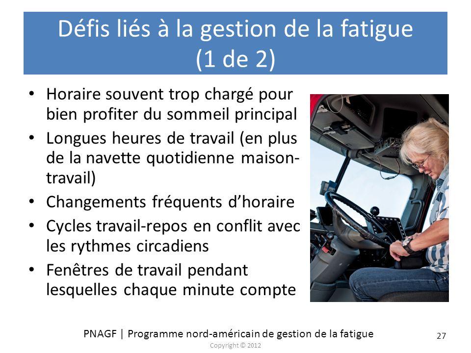 PNAGF | Programme nord-américain de gestion de la fatigue Copyright © 2012 27 Défis liés à la gestion de la fatigue (1 de 2) Horaire souvent trop char
