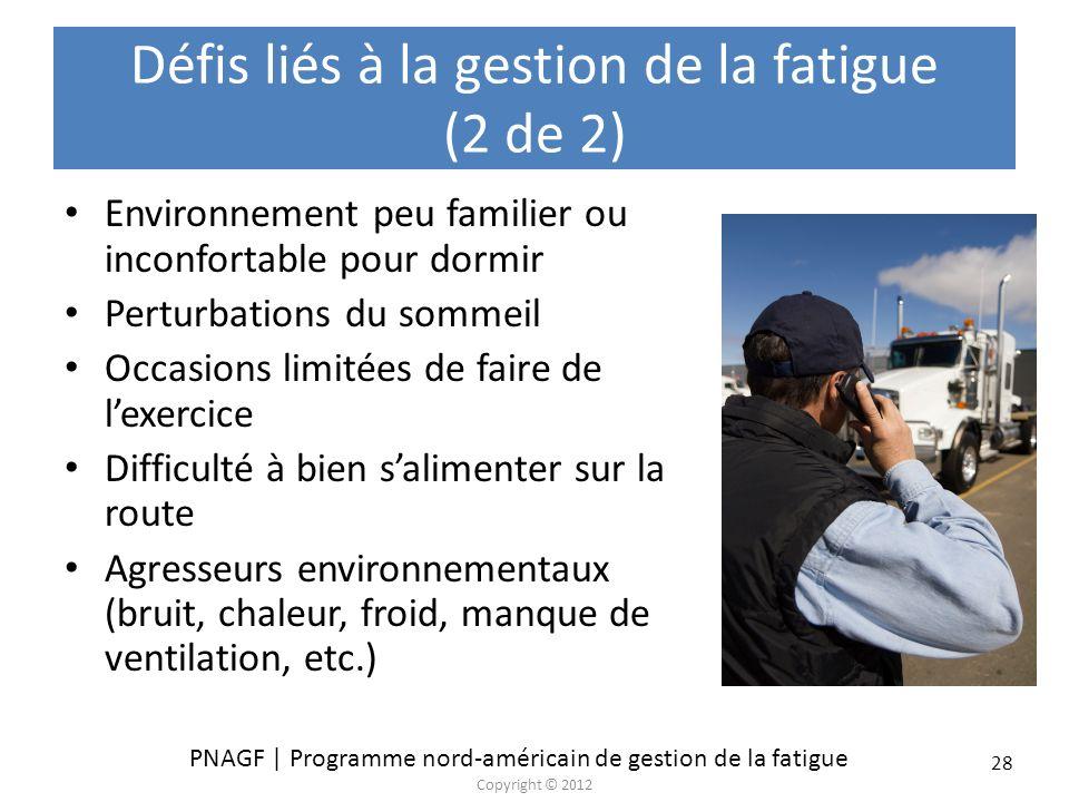 PNAGF | Programme nord-américain de gestion de la fatigue Copyright © 2012 28 Environnement peu familier ou inconfortable pour dormir Perturbations du