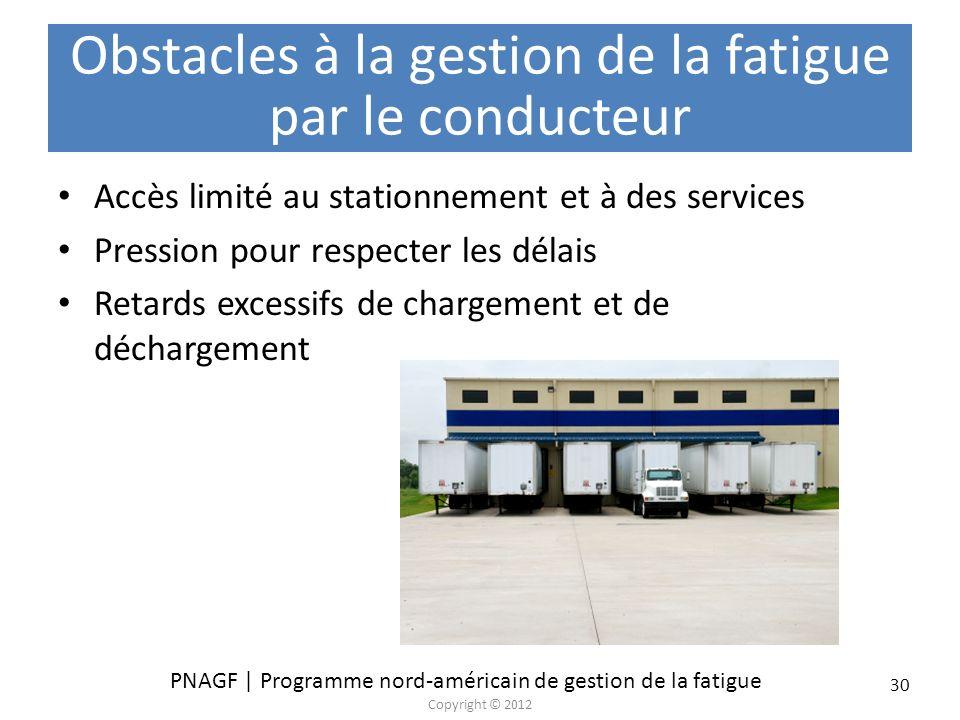 PNAGF | Programme nord-américain de gestion de la fatigue Copyright © 2012 30 Obstacles à la gestion de la fatigue par le conducteur Accès limité au s