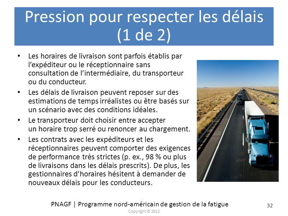 PNAGF | Programme nord-américain de gestion de la fatigue Copyright © 2012 32 Pression pour respecter les délais (1 de 2) Les horaires de livraison so