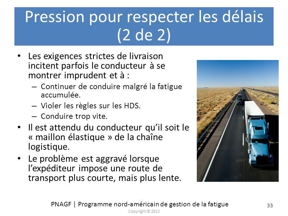 PNAGF | Programme nord-américain de gestion de la fatigue Copyright © 2012 33 Pression pour respecter les délais (2 de 2) Les exigences strictes de li