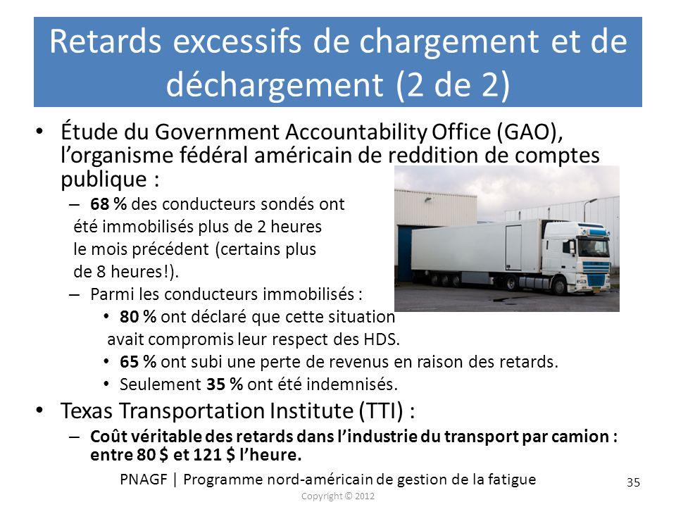 PNAGF | Programme nord-américain de gestion de la fatigue Copyright © 2012 35 Retards excessifs de chargement et de déchargement (2 de 2) Étude du Gov