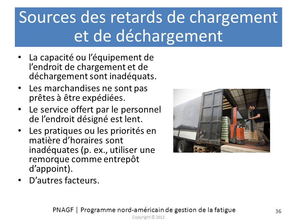 PNAGF | Programme nord-américain de gestion de la fatigue Copyright © 2012 36 Sources des retards de chargement et de déchargement La capacité ou léqu