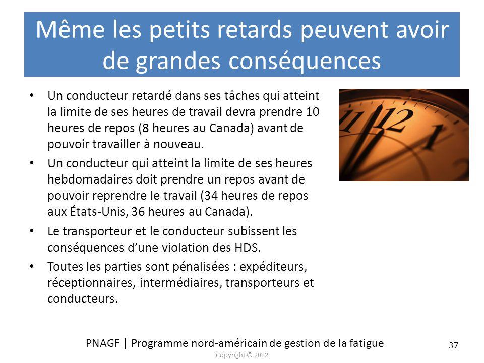 PNAGF | Programme nord-américain de gestion de la fatigue Copyright © 2012 37 Même les petits retards peuvent avoir de grandes conséquences Un conduct