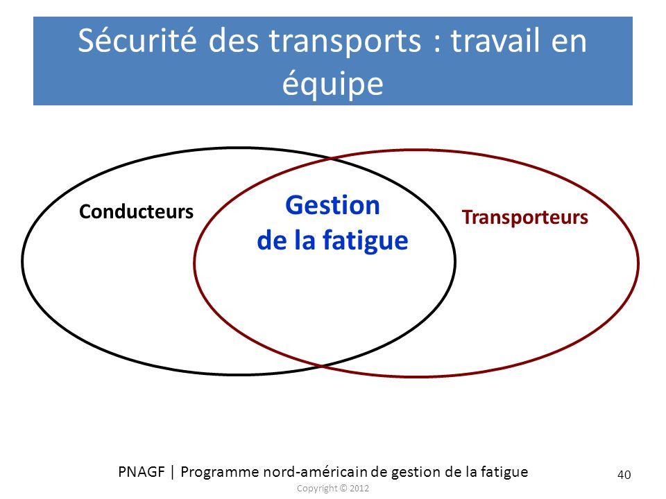 PNAGF | Programme nord-américain de gestion de la fatigue Copyright © 2012 40 Sécurité des transports : travail en équipe Conducteurs Transporteurs Ge
